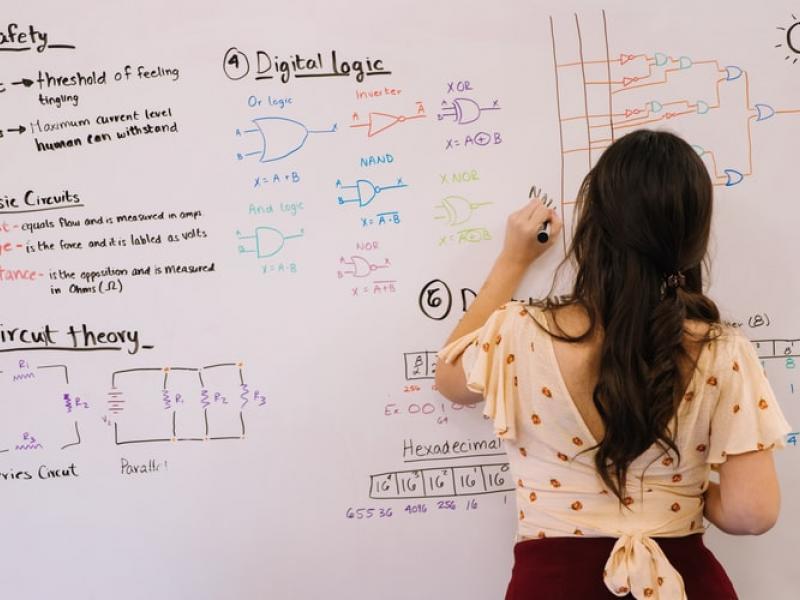 Teacher writing on whiteboard - Tulane School of Professional Advancement